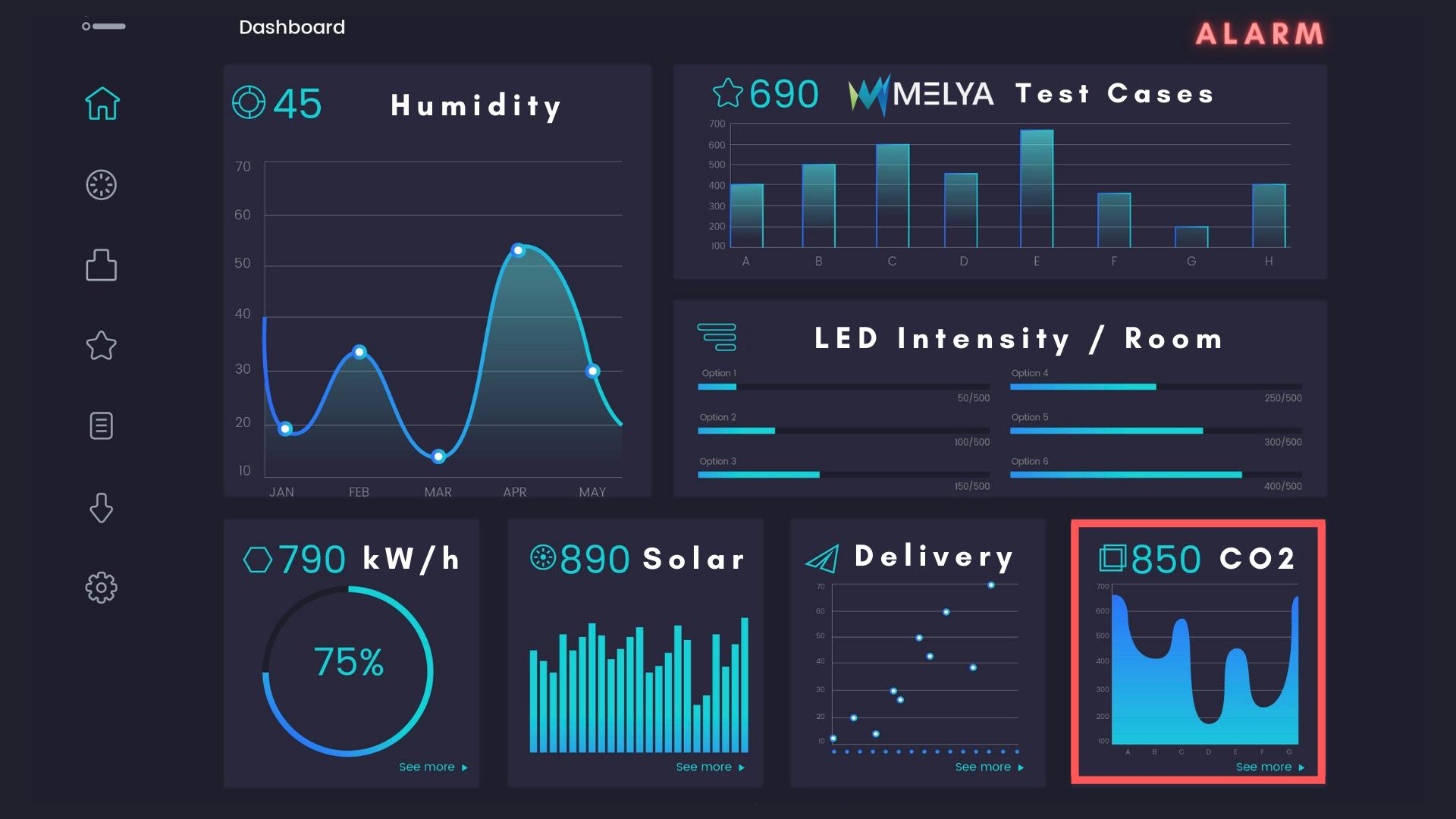 Sensor Dashboard MelyaSystems